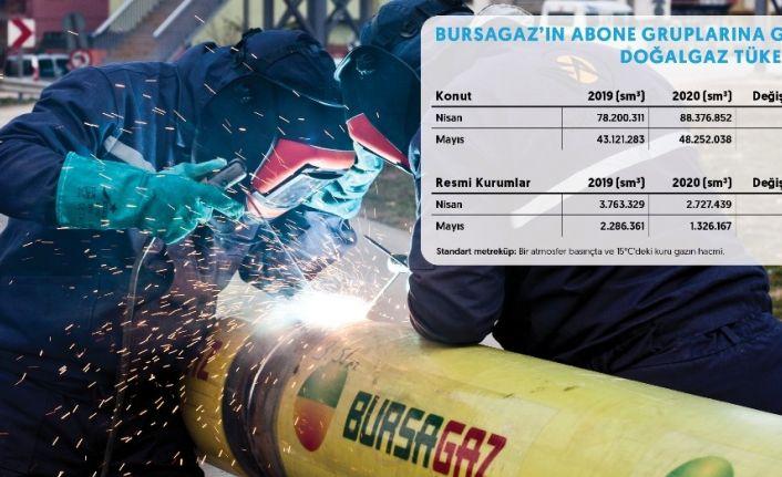 Salgında doğalgaz tüketimi arttı