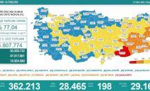 Son 24 saatte korona virüsten 198 kişi hayatını kaybetti